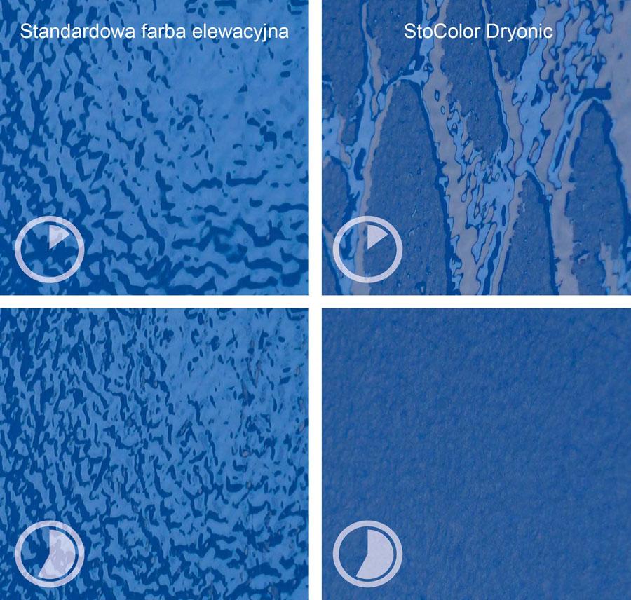 Sucha elewacja. Farba elewacyjna StoColor Dryonic